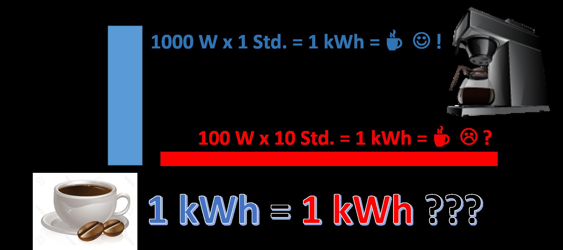 1 kWh